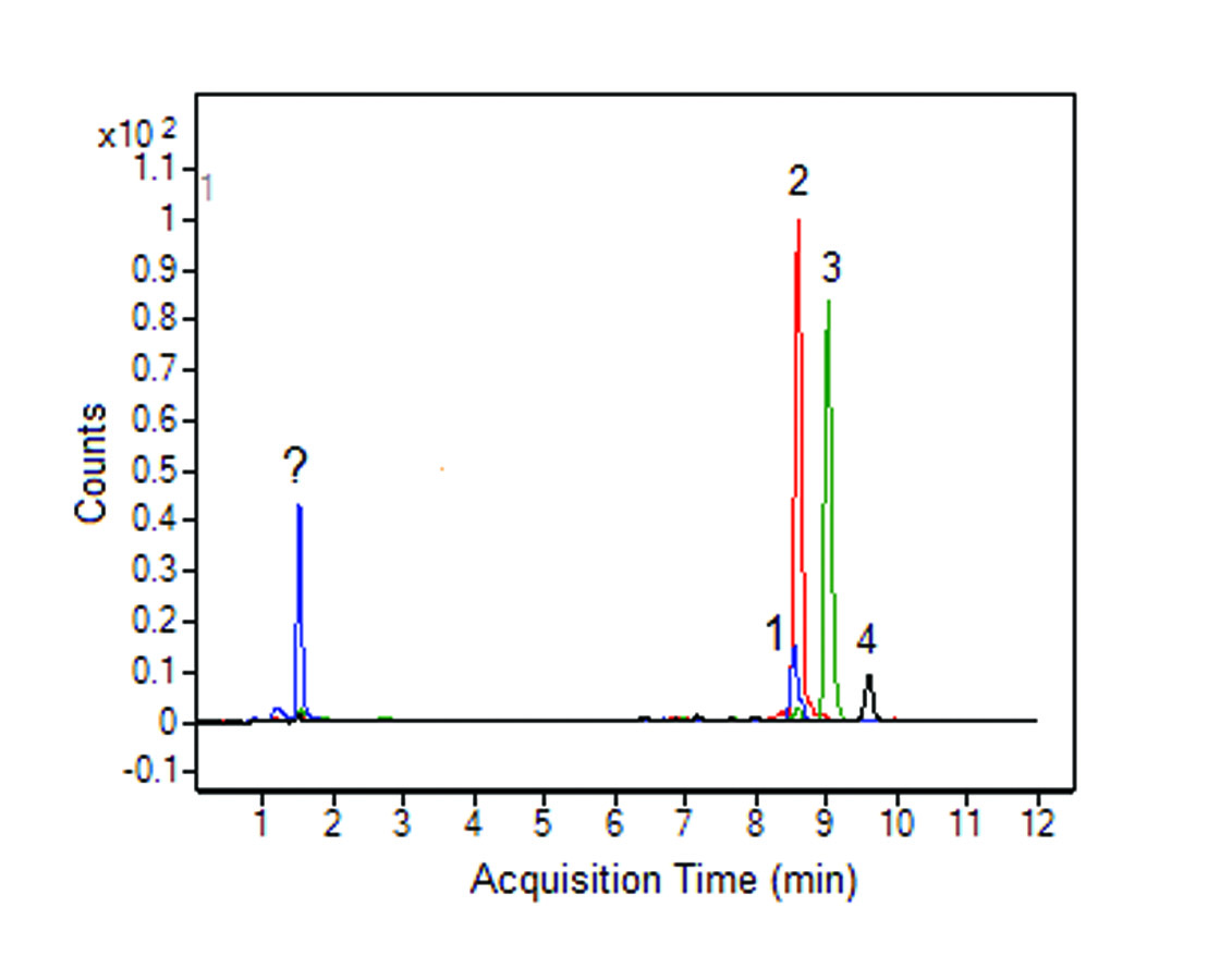 hplc analysis of capsaicin The recovery of capsaicin in gochujang was more than 93%, and the lod and loq of the u-hplc analysis were 005 and 016 microg/g for capsaicin and 005 and 016 microg/g for dihydrocapsaicin the calibration graphs for capsaicin and dihydrocapsaicin were linear from 02 to 100 microg/ml for u-hplc.